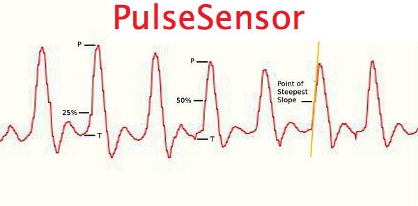 PulseSensor Heartbeat